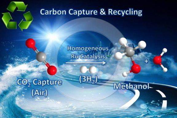 NEDO Picks Three Mitsubishi Companies To Research Captured CO2 for Methanol.