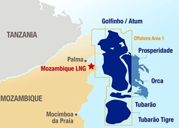 W-Industries secures Mozambique LNG gig.