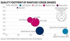 صنعت نفت با سرمایه گذاری اندک میراث دولت روحانی