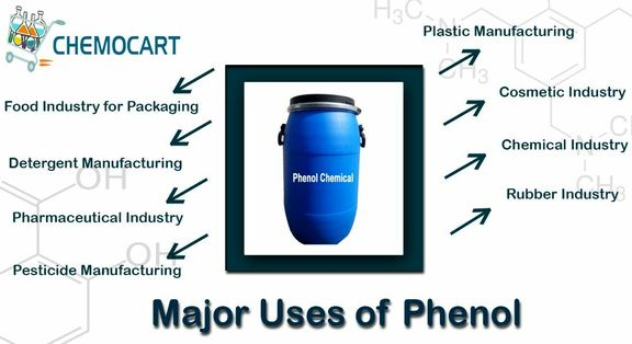 Phenol prices bolster higher while Acetone prices edge higher in parts of Asia.